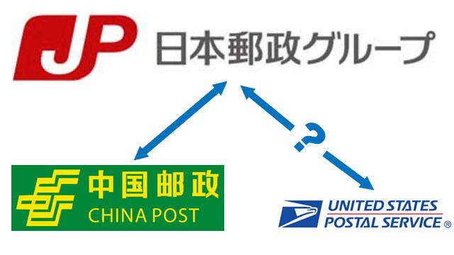 20101124.01.JapanPostChinaPost.jpg